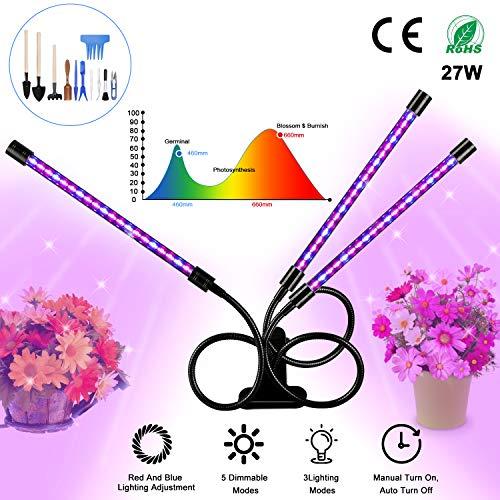 Pflanzenlampe, Gifort 30W 54 LEDs Pflanze wachsen