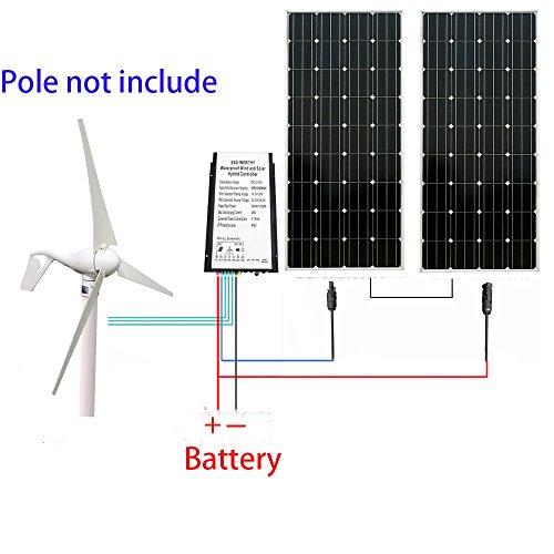 1. Panel solar mono de 150 W. Potencia relativa: 150 W. Voc20.3V Vop16.6V Corriente de cortocircuito (Isc)9.61A Corriente de trabajo (Iop)9.04A Rango de temperatura: -40 ~ + 80? Marco: aluminio resistente. Voltaje de la batería: 12 V. Tamaño: 51,29 x...
