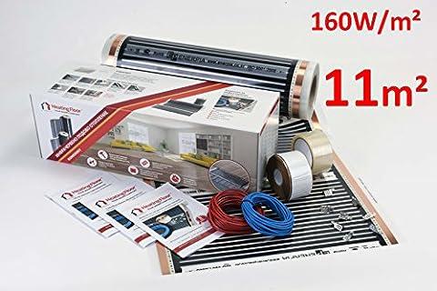 Film Chauffant Electrique - Heating floor - 11m2 Kit de électrique