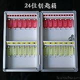 XiaoGao_ Alu-Box, an der Wand Schlüsselschränke,(24-Bit) 20 * 31cm