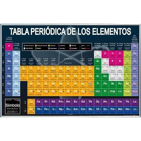 Escuela Póster con Marco (Plástico) - Tabla Periódica De Los Elementos (91 x 61cm)