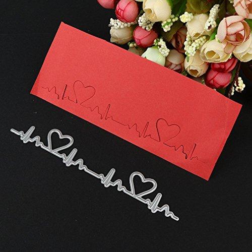 SULIFORSULIFOR Prägestempel Alle Stanzschablone Metall Stanzformen Schablone DIY Scrapbooking Präge Album Paper Card Craft