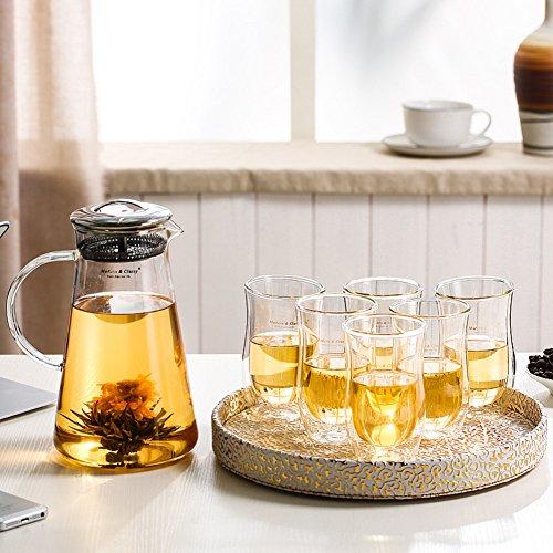Xwuhan Glas-wasserkocher Wasserglas Transparent,Hohe Temperaturbeständigkeit,Trinken Ware Mix Tee-Set Für Den Hausgebrauch-E