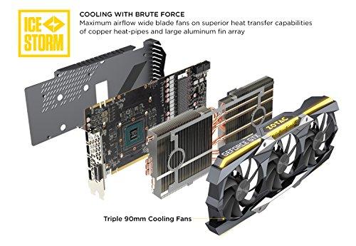 ZOTAC GeForce GTX 1080TI AMP Extreme 11GB GDDR5X 352 bit VRReady - 3