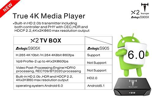 Android 6.0 TV Box, SEGURO X2 KODI 16.1 Streaming Media Player Amlogic S905X Quad Core 2GB+8GB eingebaute WIFI mit vorinstallierte Add-ons - 7