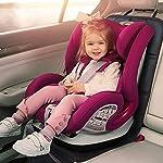 517l4eLeUnL._SS150_ Autositzauflage Kindersitzunterlage, Nasharia Auto-Kindersitzunterlage wasserabweisend mit dicksten Polsterung zum Schutz vor Kindersitzen Isofix geeignet, Autositzschutz für Textil- und Ledersitze