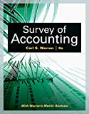 #8: Survey of Accounting (Accounting I)
