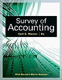 #6: Survey of Accounting (Accounting I)