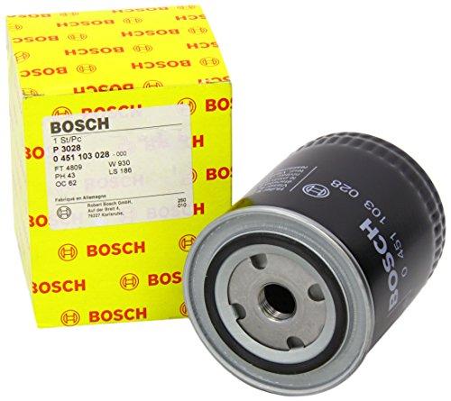 Preisvergleich Produktbild Bosch 451103028 filter