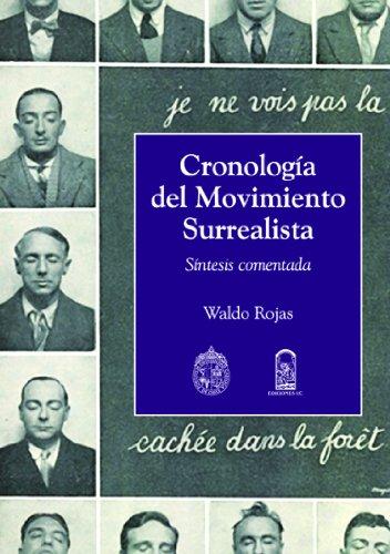 Cronología del movimiento surrealista: Síntesis comentada