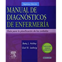 Manual de diagnósticos de enfermería