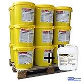 BiTherm 1K Bitumen Dickbeschichtung 10 x 30 Liter Eimer + 5L Voranstrich