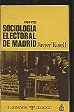 Sociología electoral de Madrid