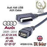 LS2 Câble auxiliaire pour Audi AMI MDI MMI USB Audio MP3 Interface Adaptateur pour Audi A3/A4/A5/A6/A8/S4/S6/S8/‿Q5/Q7/R8/‿TT et Volkswagen Jetta/GTI/GLI/Passat/CC/Tiguan/Touareg/EOS