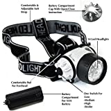 Led Headlamp | Hiking Headlamp | 4 Modes Headlight | Battery Operated Helmet Light for Outdoor Sports | 3 AAA Batteries Included