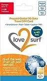 Internationale SIM 3G Daten -Reisen Triple-SIM • 114 Länder - Europa (Zone 1) - 2GB