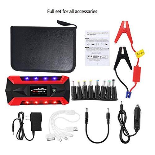 DMQNA Portable Mini Car Jump, Starter Notbatterie Booster Pack Hard Case Tragetasche Abdeckung Für 600A Peak Externe Batterie,Black,20000mAh 300a Jump Starter