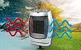 Profi 750W + 1500W Keramik Gebläse Heizlüfter Heizgerät Heizer Heizung elektro elektrisch Badezimmer etc.