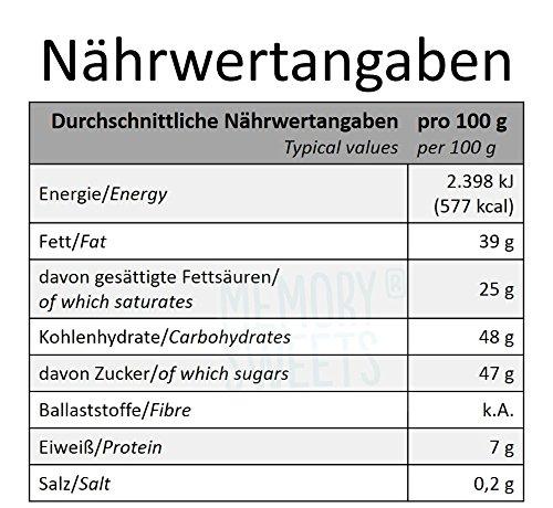 Schokoladen Sardinen - 3