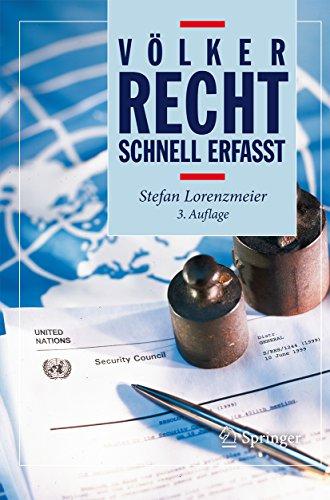Völkerrecht - Schnell erfasst