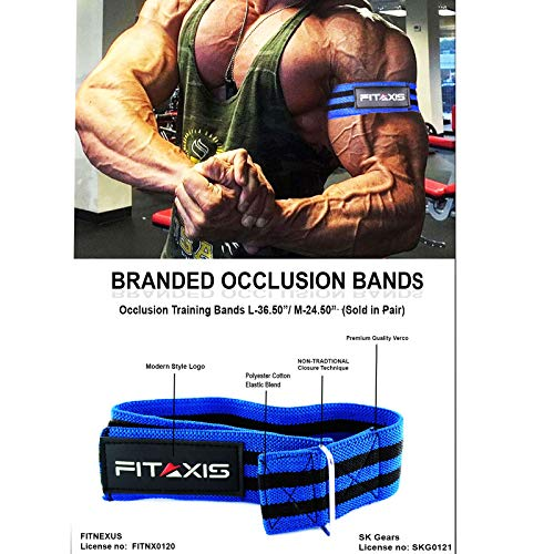 FITAXIS Bandas oclusion | Occlusion Bands Optimizado