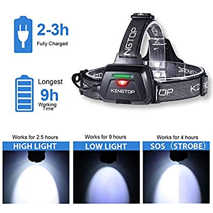 KINGTOP Waterproof USB Rechargeable LED Zoomable Head Light Torch Lamp with Internal Lithium Battery 3