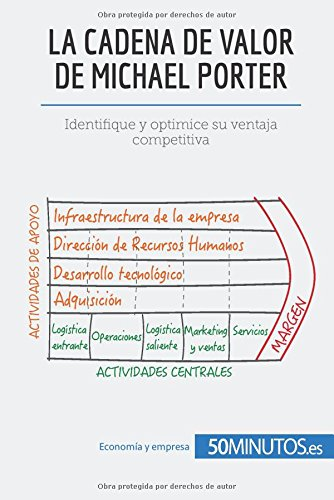 La cadena de valor de Michael Porter: Identifique y optimice su ventaja competitiva