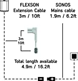 Flexson 3 m Extension Cable for SONOS PLAY:1 & SONOS ONE Speaker - White from Flexson