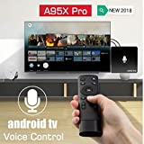 Acromedia A95x Pro s905W TV Box 2g/16G