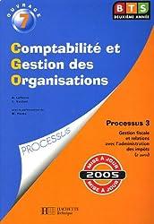 Comptabilité et Gestion des Organisations BTS 2e année : Processus 3, Gestion fiscale et relations avec l'administration des impôts (2e partie)