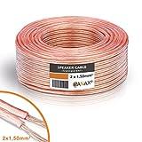 MANAX® cable del altavoz 2 x 1,50 mm² 100 m transparente bobina