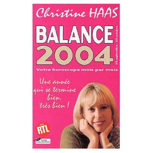 Balance 2004