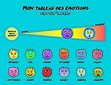 EMOTIO Tableau des émotions magnétique pour Enfant