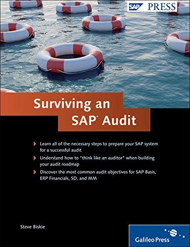 surviving-an-sap-audit-a-practical-guide-to-sap-audits