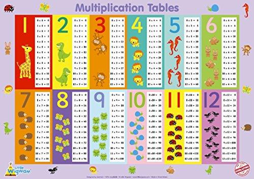 little-wigwam-poster-educatif-60x42-cm-tables-de-multiplication-anglais