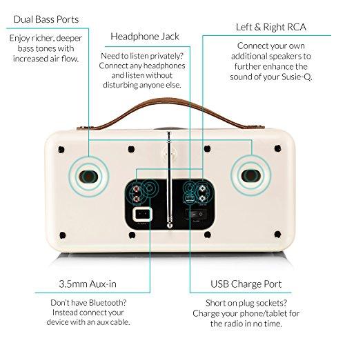 VQ Susie-Q   Smart Radio   HiFi Speaker     Featuring DAB DAB  Digital   FM Radio  Internet Radio and Bluetooth NFC with Spotify Connect   Multi-Room  UNDOK     Android   iOS App      Real Walnut Wood