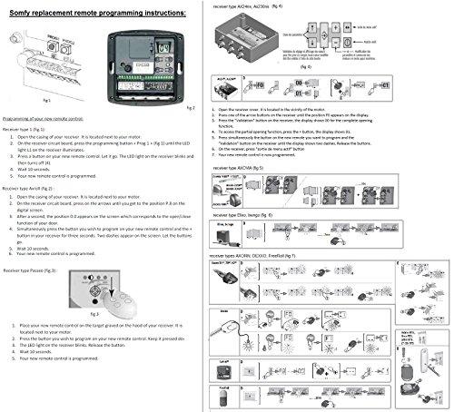 SOMFY Kompatibel Handsender / Ersatz