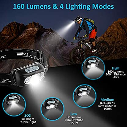 Babacom Head Torch, Rechargeable Super Bright LED Headlamp - 160 Lumens, Motion Sensor, Waterproof IPX6, 4 Lighting Modes, Adjustable Angle & Strap, Led Head Torch for Running Hiking Fishing Hunting 2