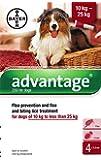 Advantage 250 Lösung zum Auftropfen für Hunde von 10-25 kg