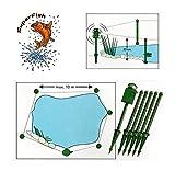 SuperFish Teichalarm Fischschutz...