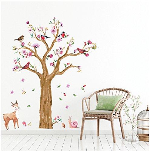 WandSticker4U- Wandtattoo Kinderzimmer