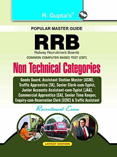RRB: CBT - Non-Technical Popular Categories (NTPC) 1st and 2nd Stage Exam...