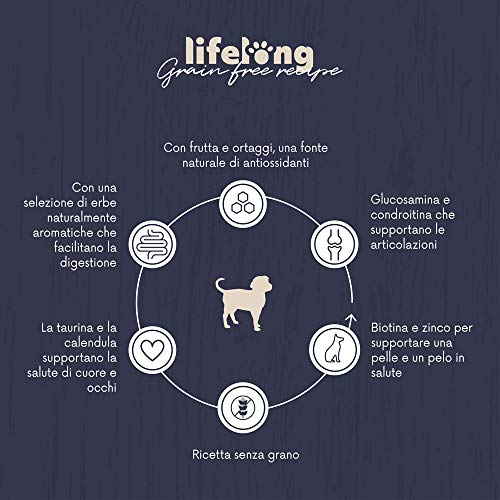 Marchio Amazon - Lifelong Alimento completo con pollo fresco, ricetta senza grano per cuccioli di razza piccola - 3kg*3