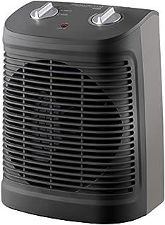 Los mejores calefactores elctricos 2018 del mercado top - Mejores radiadores electricos ...