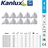 Pack Of 10 High Quality Led GU10 Bulbs Cool Neutral And Warm White 120 Degree Light Angle 1.2W 3W 5W 7W Very Bright Low Power Consumption Halogen Replacement (Warm White ( 3000k ), 7 Watt)
