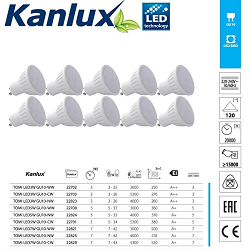 Pack Of 10 High Quality Led GU10 Bulbs Cool Neutral And Warm White 120 Degree Light Angle 1.2W 3W 5W 7W Very Bright Low Power Consumption Halogen Replacement (Neutral White ( 4000k ), 1.2 Watt)