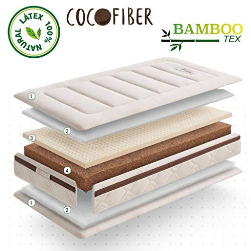 NEU!!! Natur Matratze für Babybett & Kinderbett - Babymatratze mit Kokos Kern, Naturlatex & Bambusbezug für den perfekten Baby Schlafkomfort - 60x120 cm