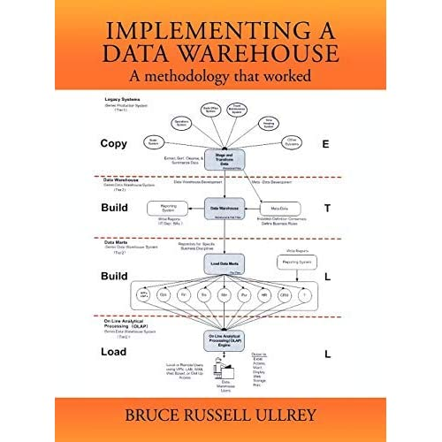 [Implementing a Data Warehouse: A Methodology That Worked] [By: Ullrey, Bruce Russell] [March, 2007]