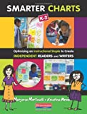 Smarter Charts K-2: Optimizing an Instructional Staple to Create Independent Readers and Writers