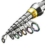 2019 Portable Telescopic Fishing Rod Sea Spinning Pole Fishing Rod (1pc & 3.6cm)